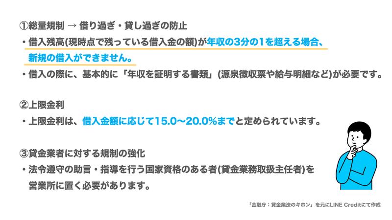 Line ポケット マネー 審査 時間