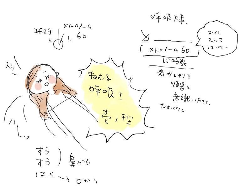 眠る 方法