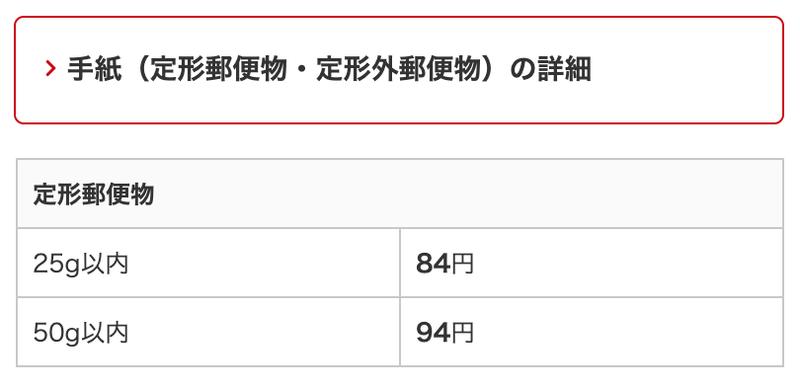 値段 切手 どれだけ高額?日本のプレミア切手ランキング