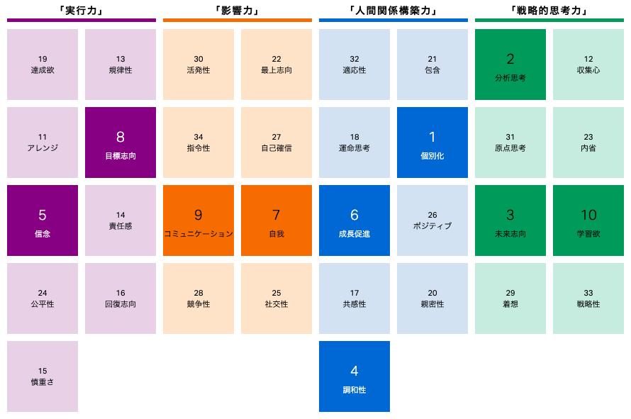 スクリーンショット 2020-09-02 12.58.31