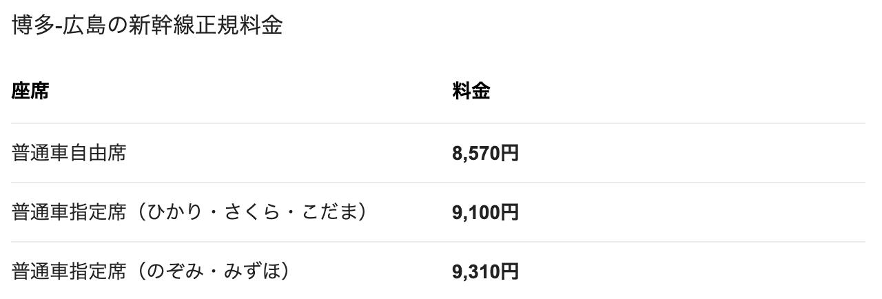 スクリーンショット 2020-09-05 13.22.53