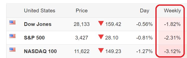 米国市場株価
