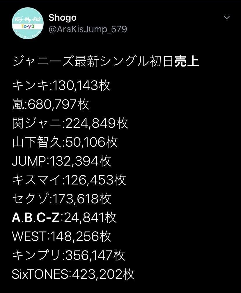 ハイタッチ 会 sixtones SixTONES X
