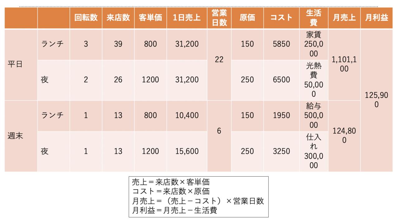 スクリーンショット 2020-09-21 18.34.33