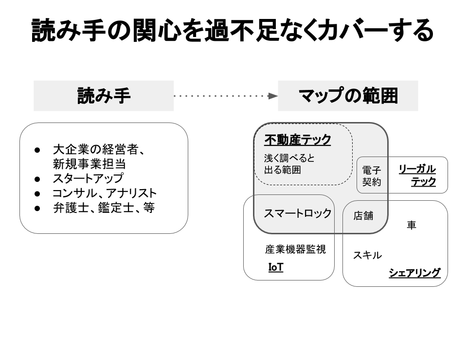 カオスマップのつくり方-配布用 (2)
