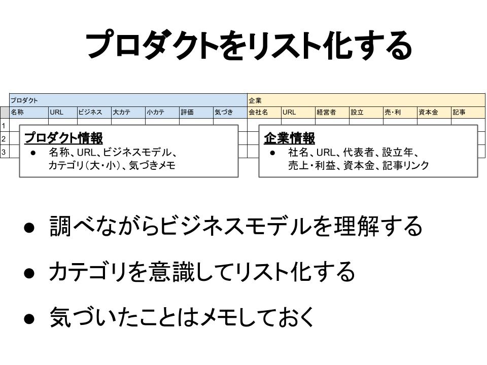 カオスマップのつくり方-配布用 (3)
