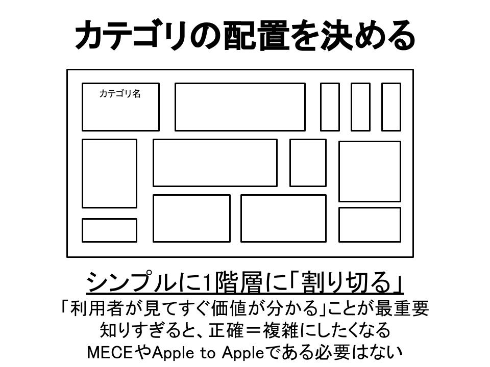 カオスマップのつくり方-配布用 (4)