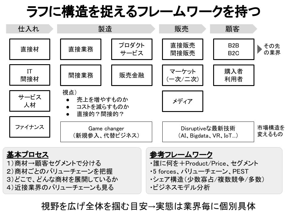 カオスマップのつくり方-配布用 (5)