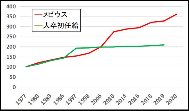 月 タバコ 増税 10