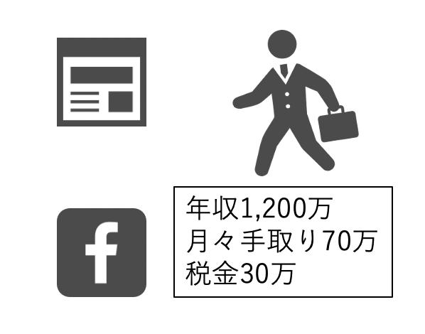 スクリーンショット 2020-09-27 19.32.54