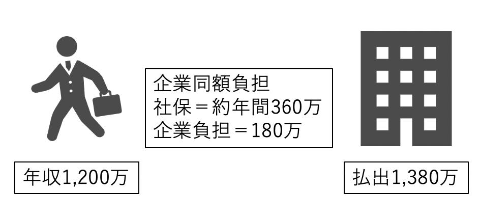 スクリーンショット 2020-09-27 19.37.34