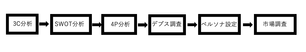 スクリーンショット 2020-09-28 20.01.47