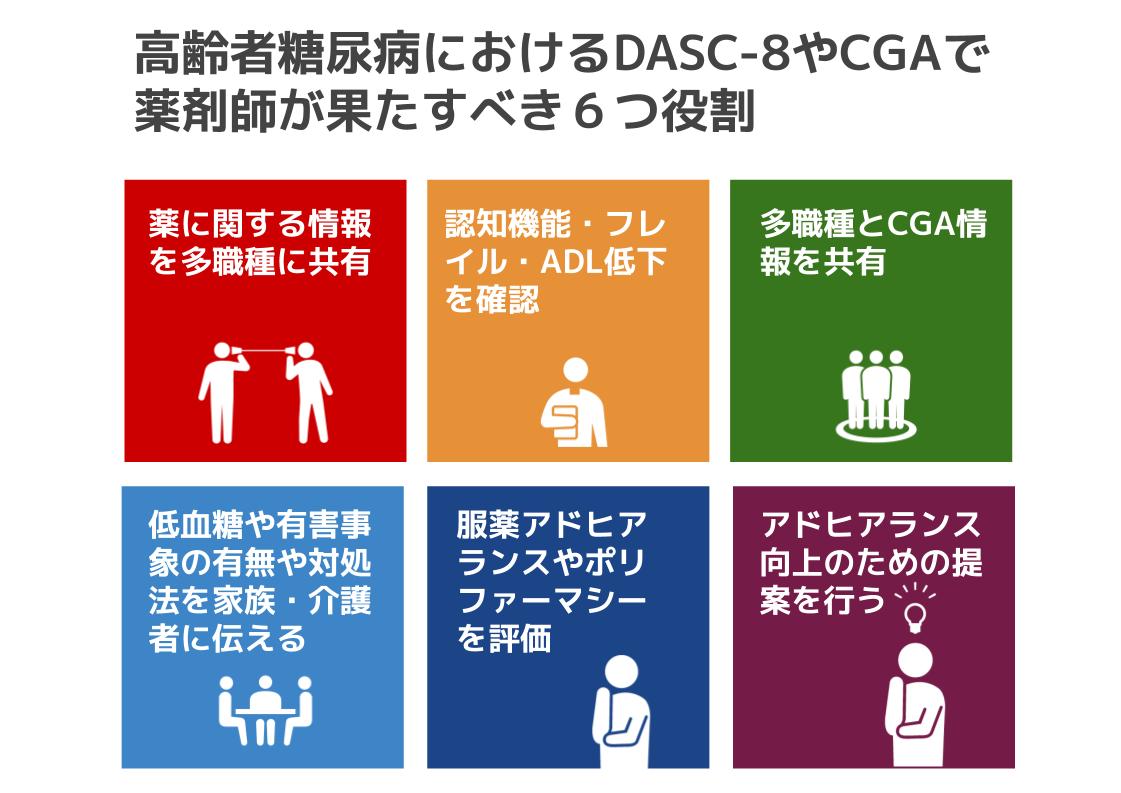 高齢者糖尿病におけるDASC-8やCGAで薬剤師が果たすべき6つ役割