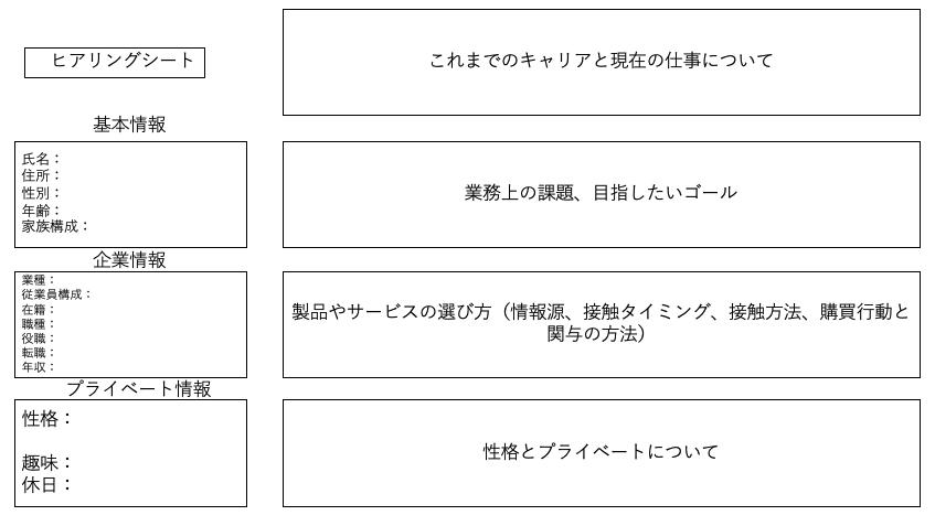 スクリーンショット 2020-10-01 19.15.29