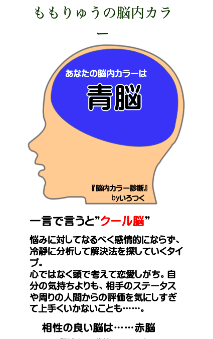 脳 内 メーカー 2020 相性