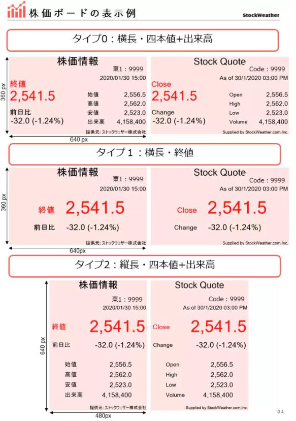 株価 工業 日本 光電