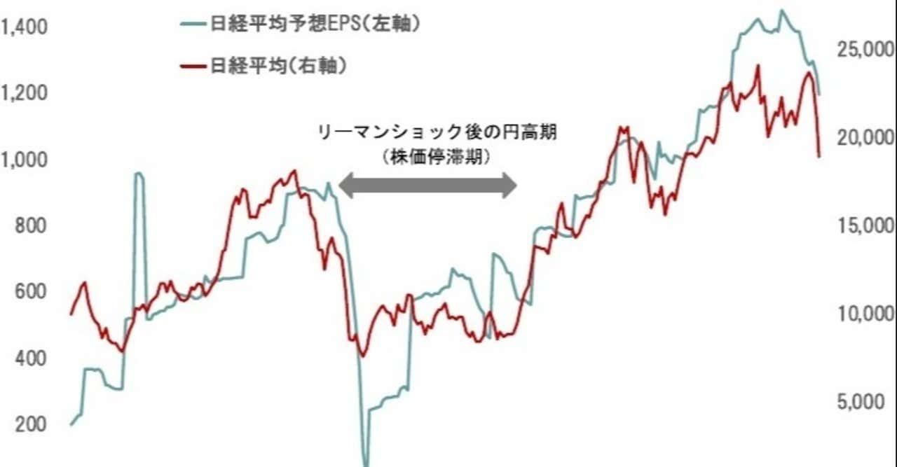 管政権下のQQE(量的金融緩和政策)について 勝鬨美樹/銀座グランブルー ...
