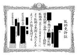 免許 医師 日本の医師免許を解説! 医師国家試験から交付まで