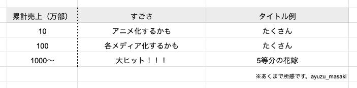 スクリーンショット 2020-10-16 15.52.22