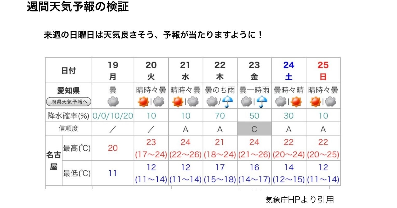 の 天気 来週