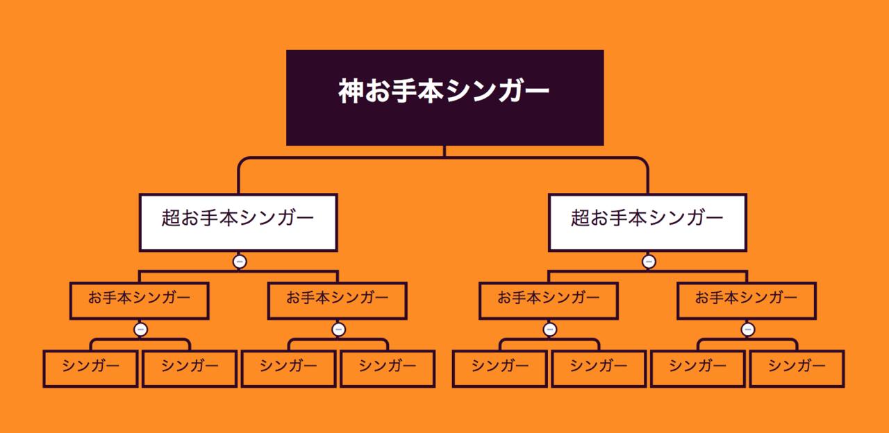 スクリーンショット 2020-10-22 21.53.33
