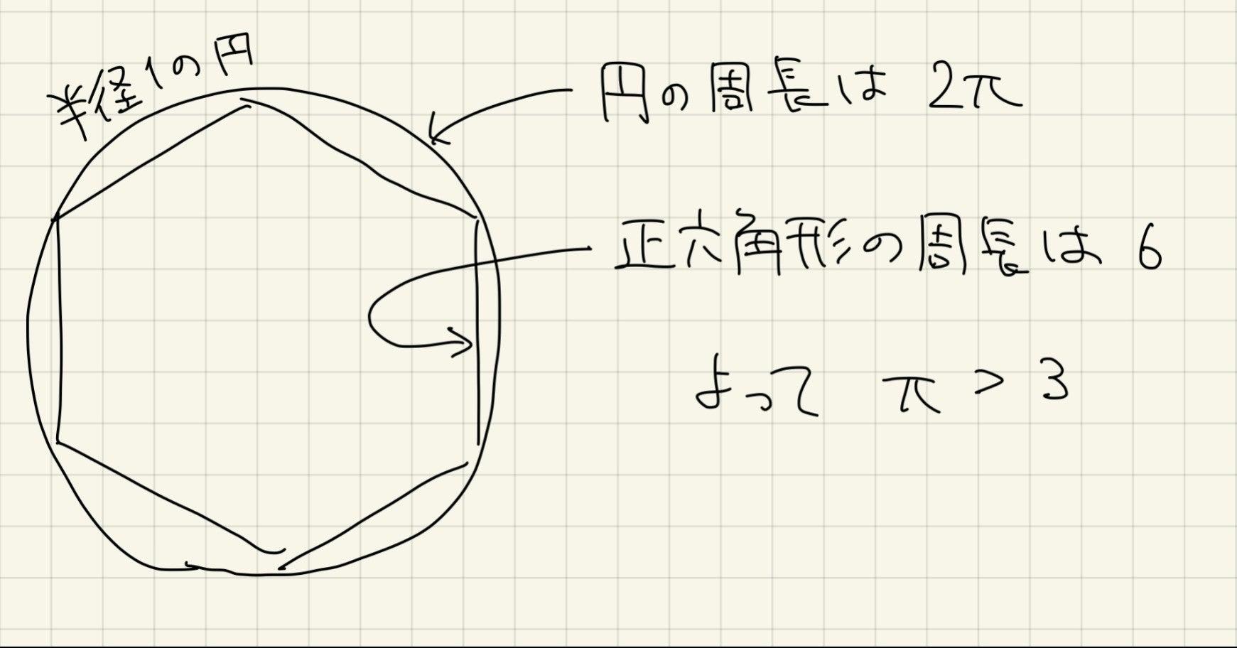周 式 円 を 求める