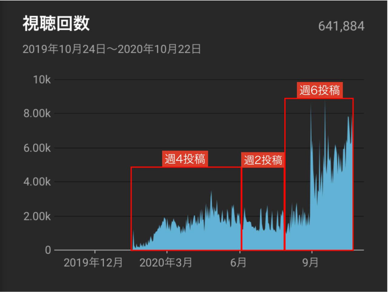 スクリーンショット 2020-10-24 10.48.38