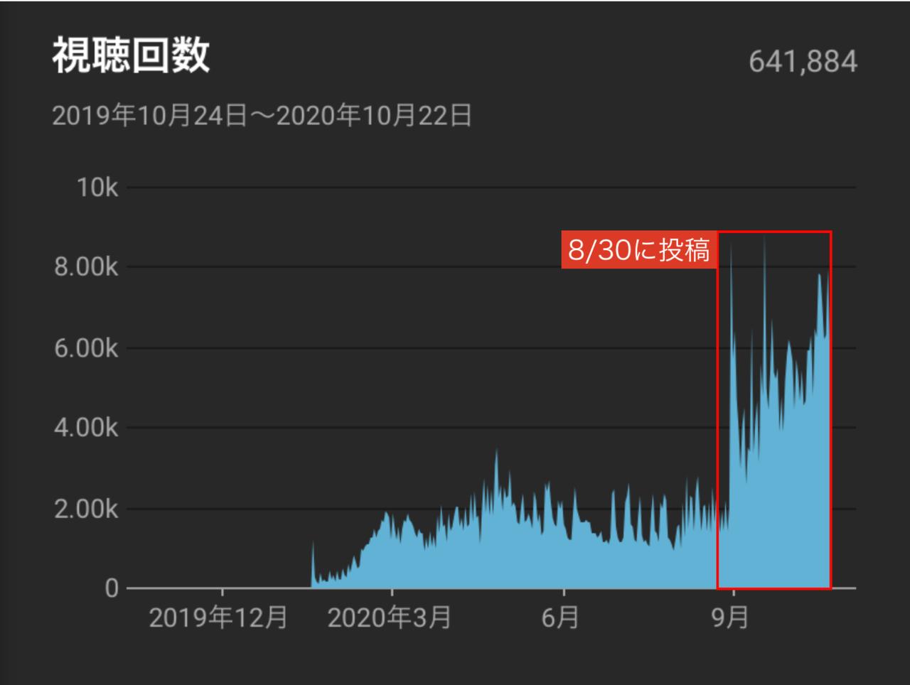 スクリーンショット 2020-10-25 9.13.59