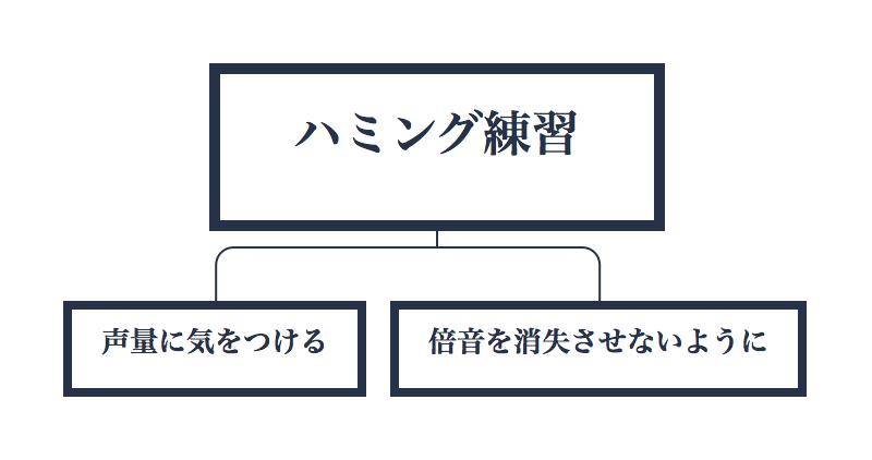 スクリーンショット 2020-10-27 20.35.44