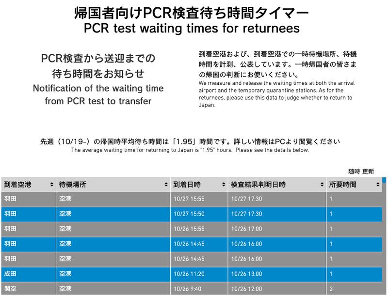 PCR待ち時間タイマー