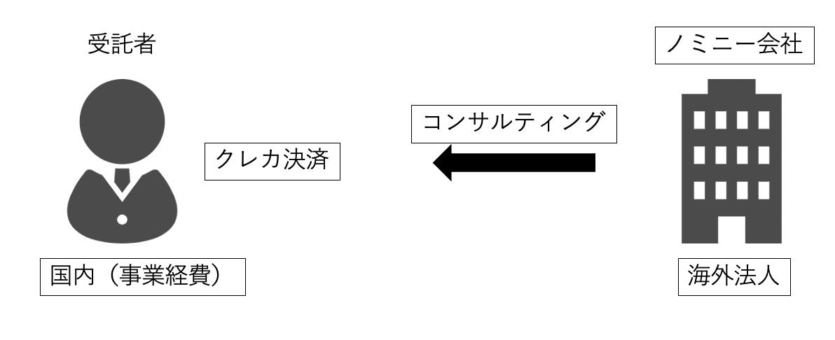 スクリーンショット 2020-11-01 18.50.33
