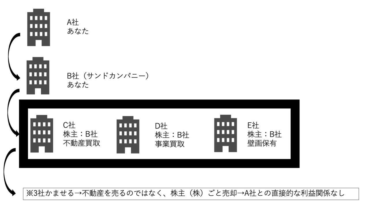 スクリーンショット 2020-11-01 18.57.20