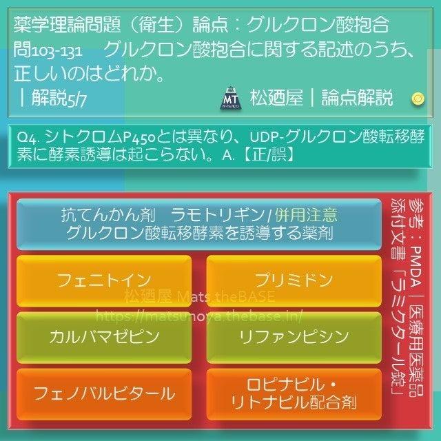 松廼屋 論点解説 薬剤師国家試験対策ノート問103-131【衛生】論点 ...