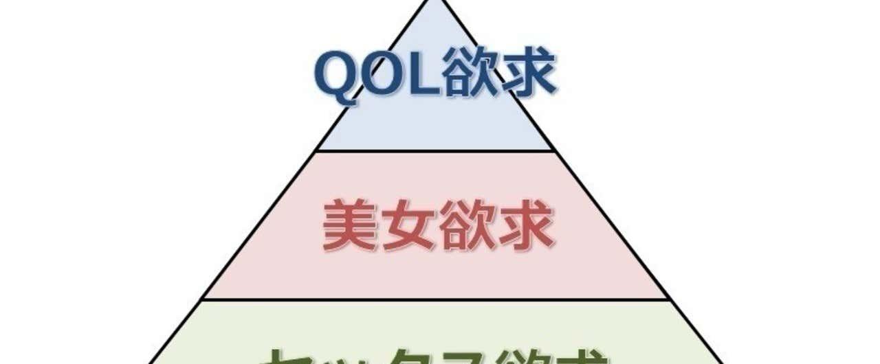 _画像1_オンクーの欲求3段階説