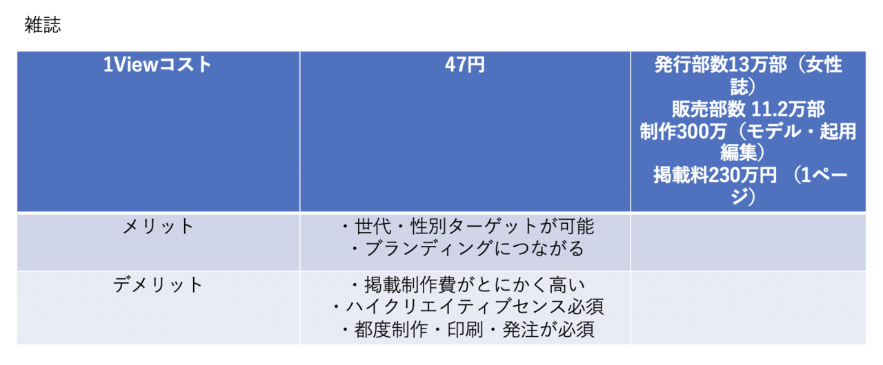 スクリーンショット 2020-11-07 21.43.07