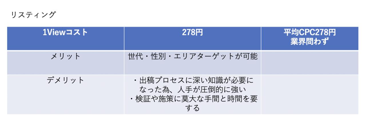 スクリーンショット 2020-11-07 21.42.59
