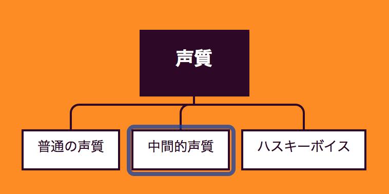 スクリーンショット 2020-11-10 20.52.08