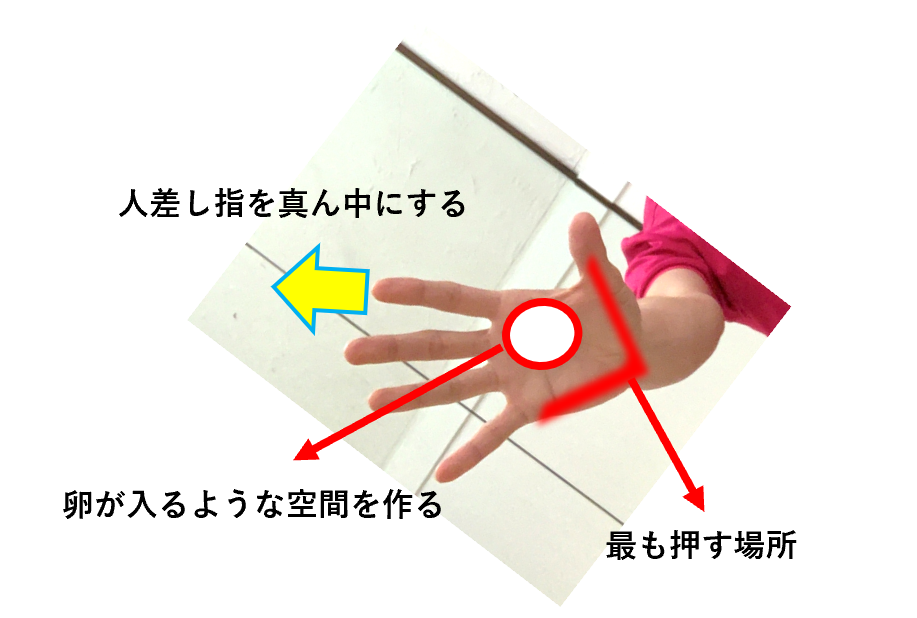 手の付き方
