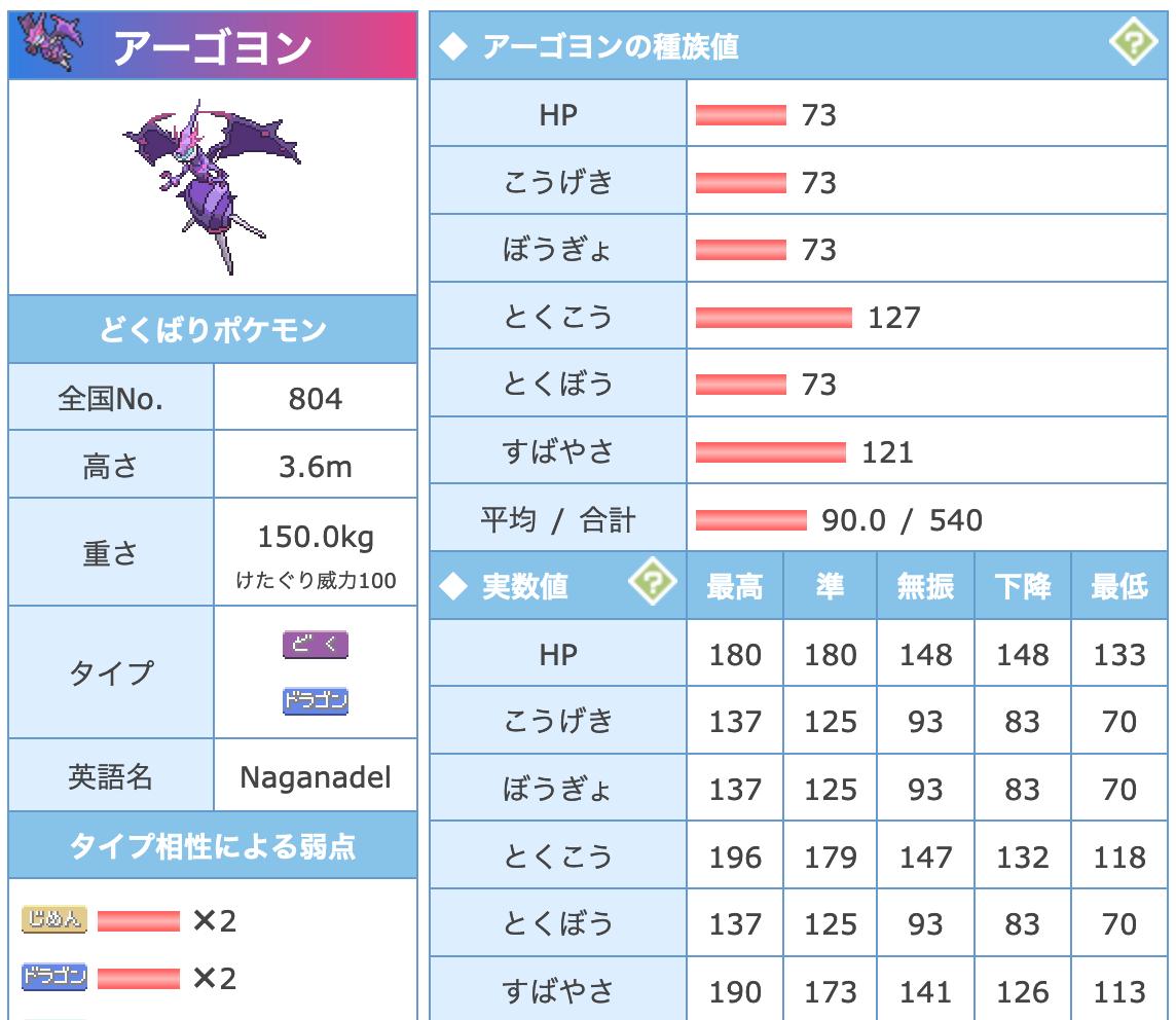 表 素早 さ ポケモン剣盾 ランクバトル素早さ調整一覧表