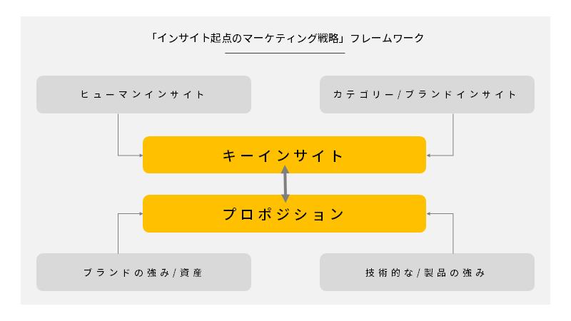 サイト 意味 イン