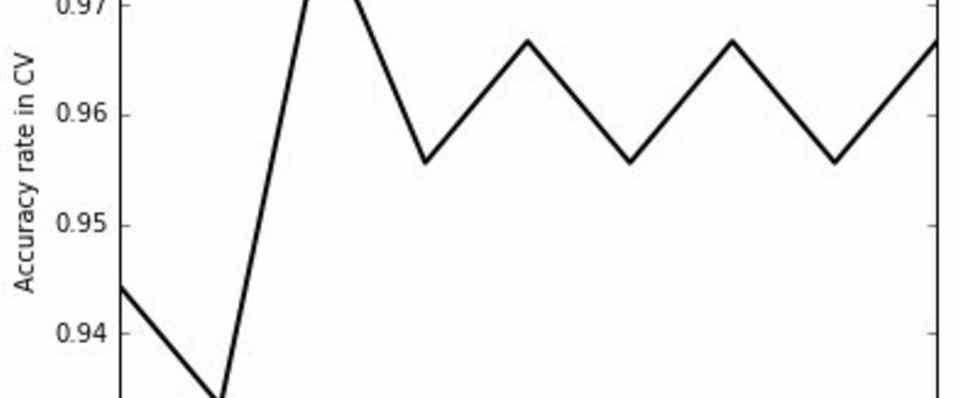 プログラム・コード公開] コピペだけで実用的かつ実践的なk最近