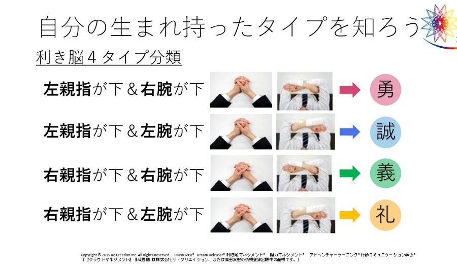 指組み腕組み2
