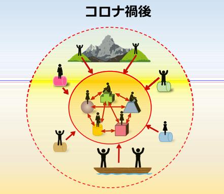 comemo最終図2