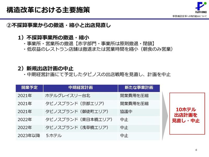 倒産 藤田 観光