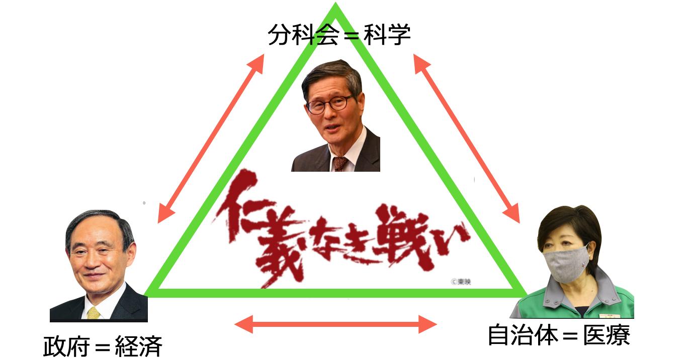 経歴 中川 俊男
