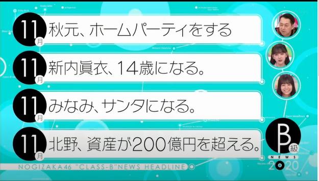 2020 中 乃木坂 工事 乃木坂工事中 動画