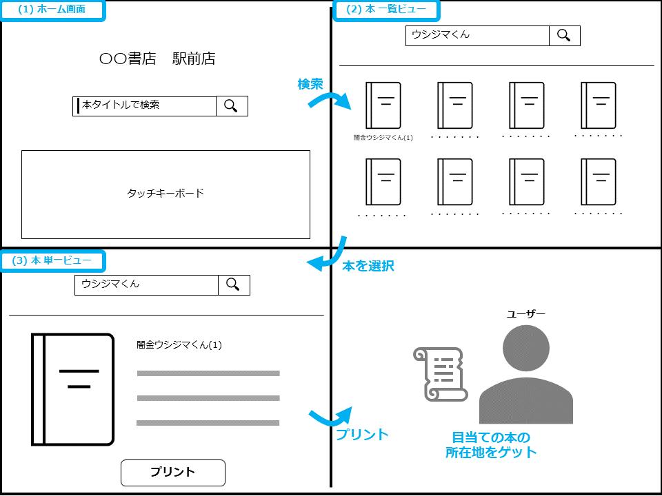2021-01-04本検索システムUI案