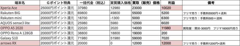 スクリーンショット 2021-01-13 2.29.47