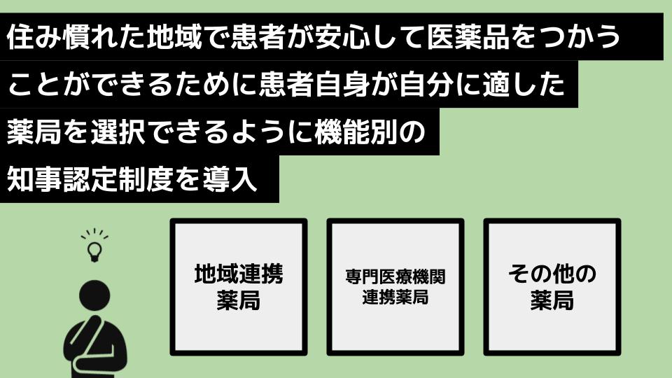地域連携薬局とは何か? (2)