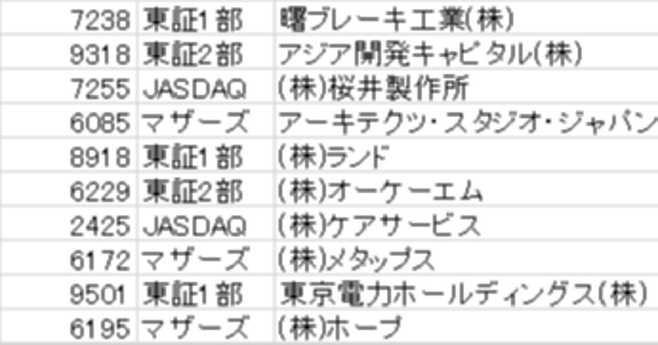 株価 曙 ブレーキ
